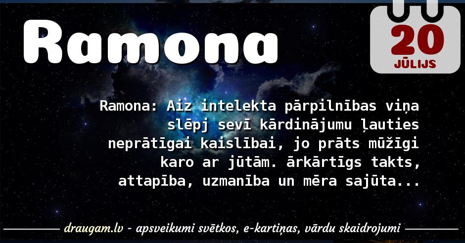 Ramona skaidrojums un vārda diena