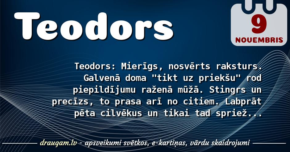 Teodors skaidrojums un vārda diena